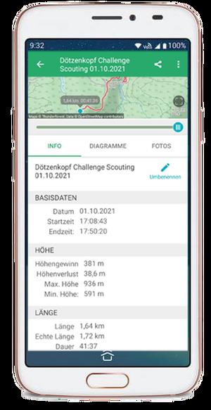 Schönramer Dötzenkopf Challenge - TrackingApp Beispiel